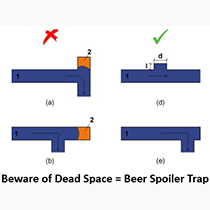 daed spaces are beer spoilers traps