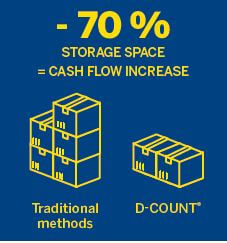 D-COUNT saves storage space